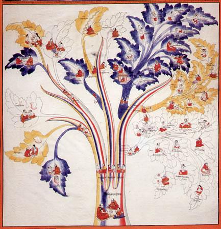 8. το Δέντρο της Ζωής-Buddhism-1st_tree_of_Diagnosis