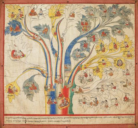 9. το Δέντρο της Ζωής-Tibet