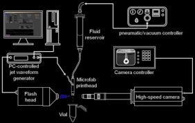 aparatus-used-to-print-eye-cells_dezeen_1