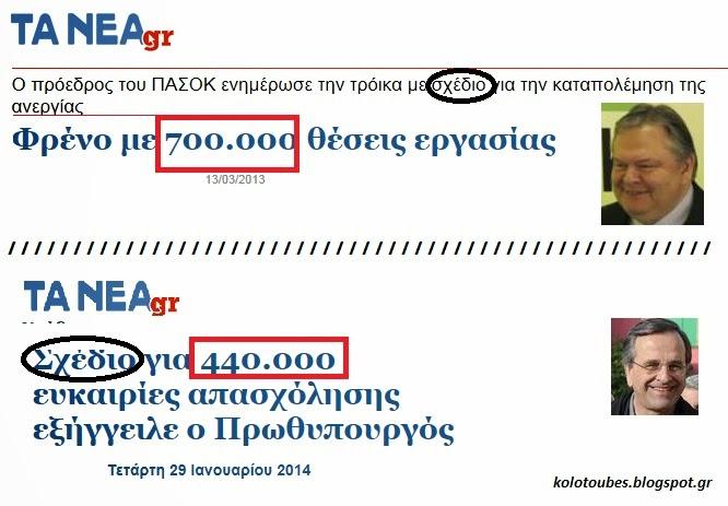Ανεργία ΤΕΛΟΣ στην Ελλάδα