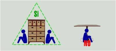 Σεισμός 5