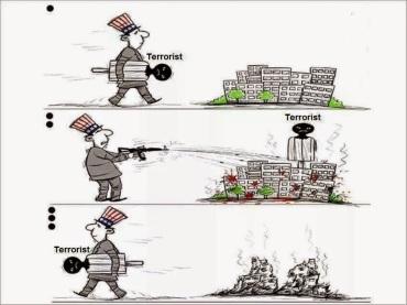 εξωτερική πολιτική ΗΠΑ