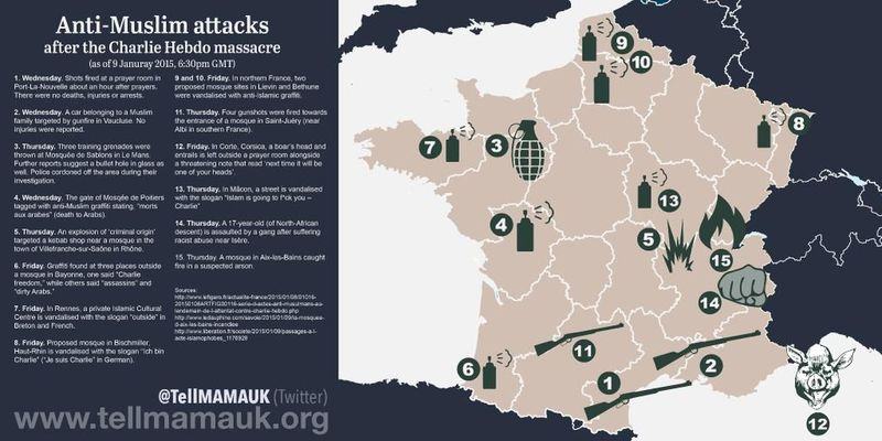 every attack on French Muslims since Charlie Hebdo