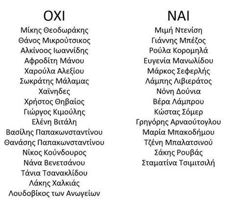 oxi-nai