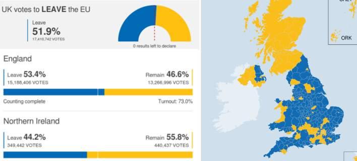 xartis-brexit